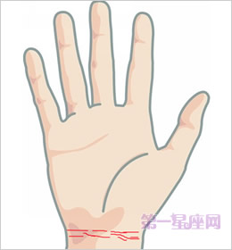 教你怎么用手掌纹算命