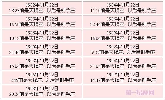 11月22日星座交界日查询表