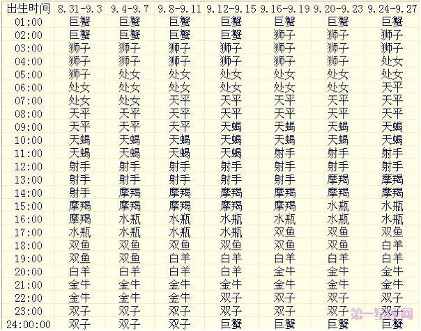 九月出生的12星座上升星座查询表