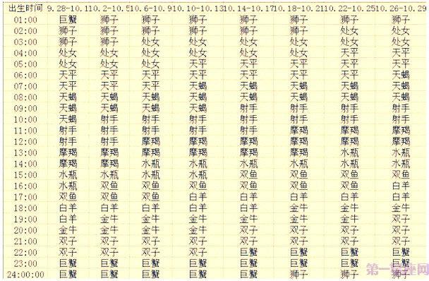十月出生的12星座上升星座查询表