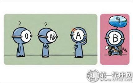 血型漫画:四大漫画君的三点之约!谁没来-第一血型布卡源图片