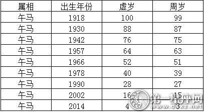 2017生肖年龄,2017年十二生肖与年龄对照表图片