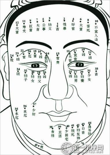 脸上的痣男人,女人美女婚纱代表脸上的痣图解1图片